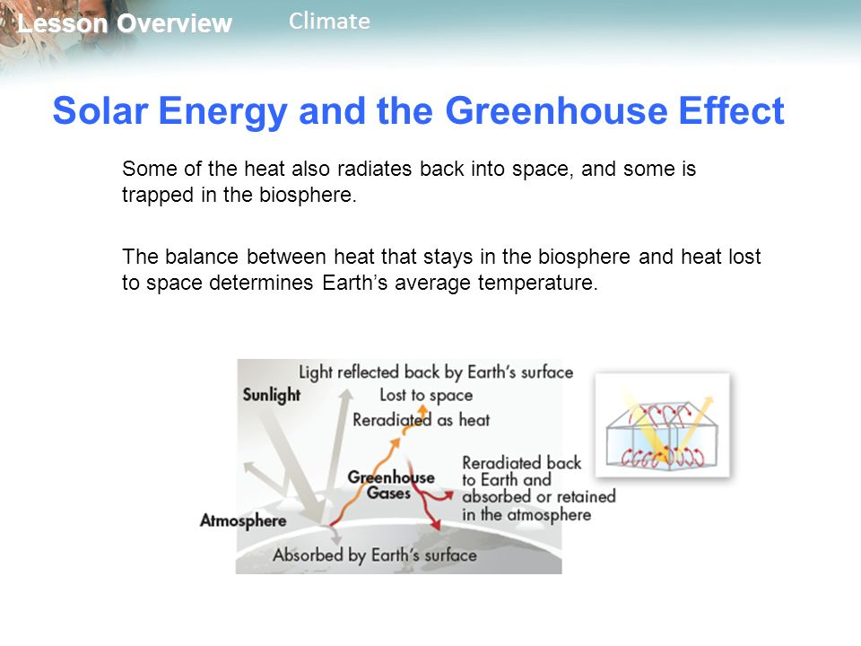 Lesson Overview Lesson OverviewClimate Solar Energy and the Greenhouse Effect Some of the heat also radiates back into space, and some is trapped in the biosphere.