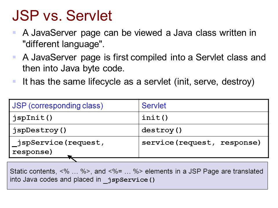 CSC 2720 Building Web Applications JavaServer Pages (JSP