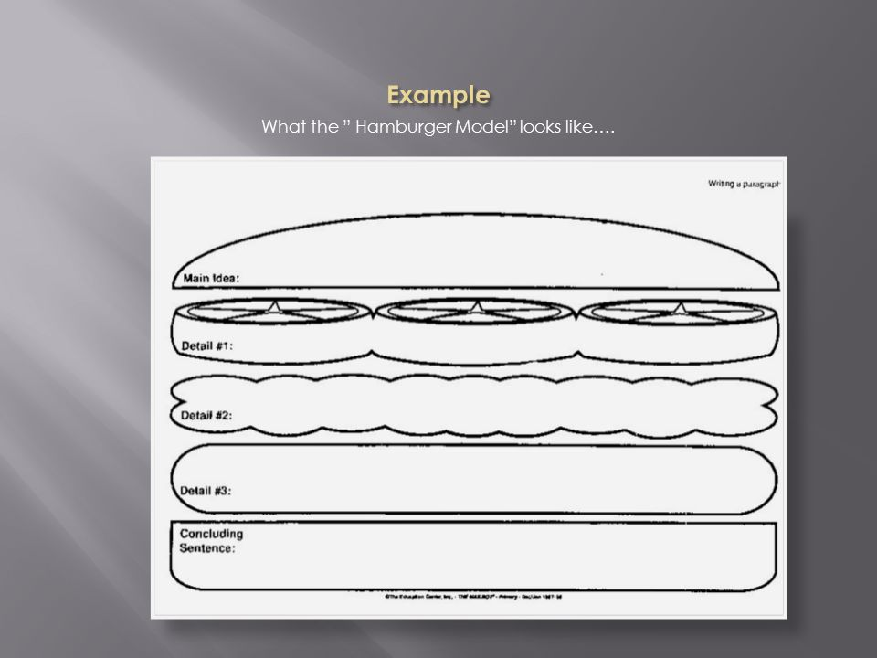 hamburger graphic organizer for essay Students can use this graphic organizer to organize their writing the top and bottom buns are for introduction and closing the hamburger patties are for the meat of the story.