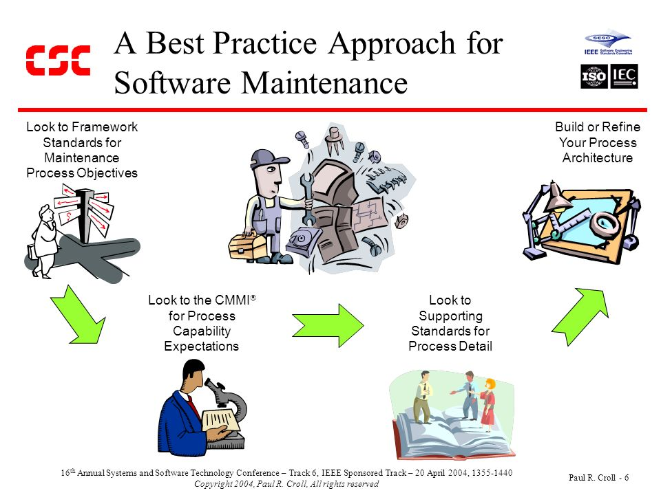 A Best Practice Approach for Software Maintenance - Sustaining