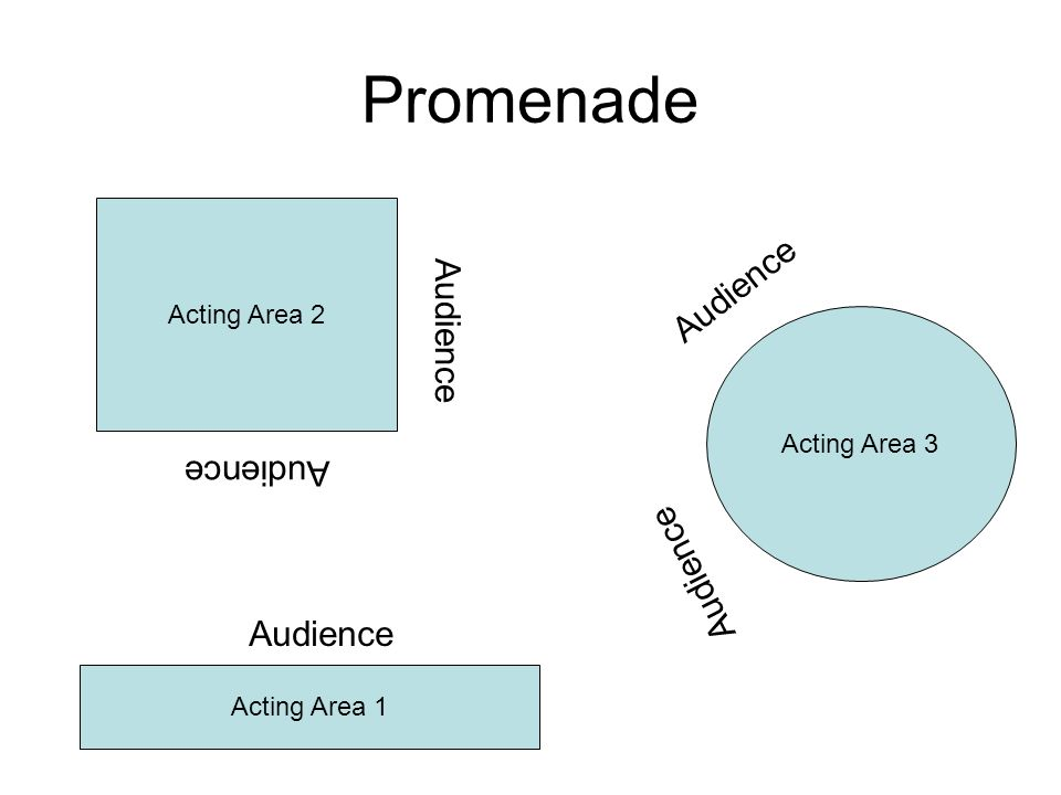 Promenade Stage Diagram - Trusted Wiring Diagram •