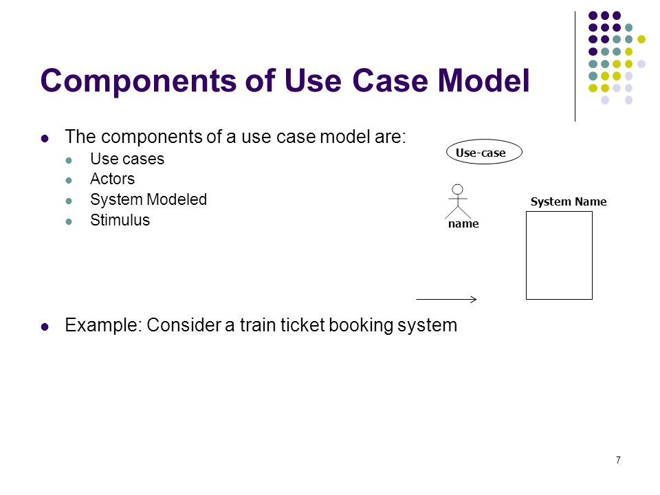 Uml review of diagram types 2 unified modeling language the unified 7 7 components of use case model the components of a use case model are use cases actors system modeled stimulus example consider a train ticket booking ccuart Choice Image