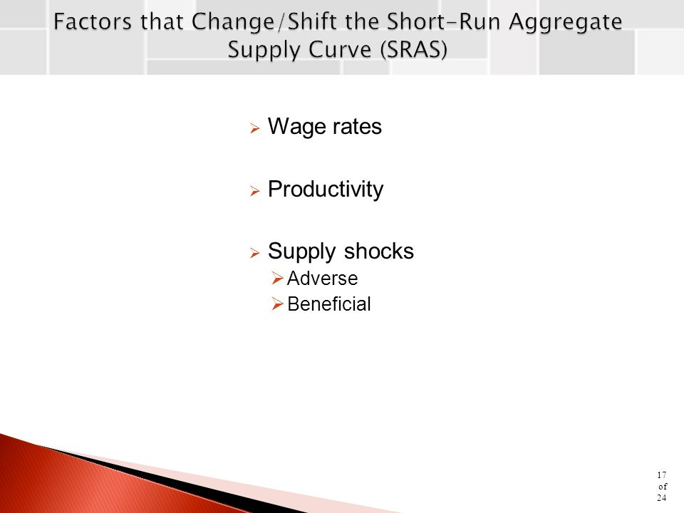  Wage rates  Productivity  Supply shocks  Adverse  Beneficial 17 of 24