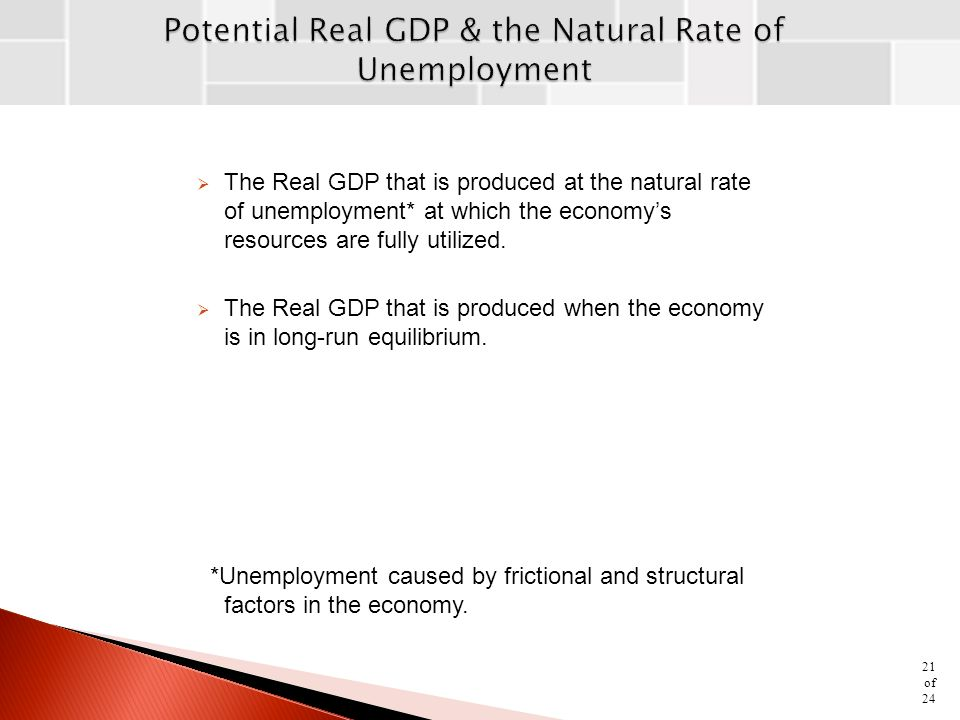  The Real GDP that is produced at the natural rate of unemployment* at which the economy's resources are fully utilized.