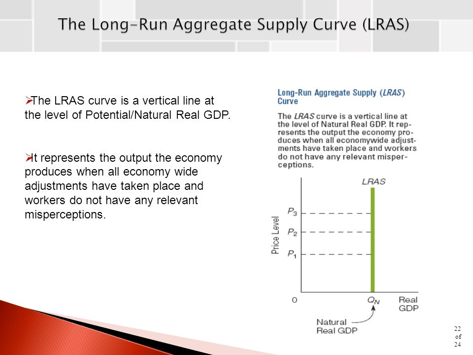  The LRAS curve is a vertical line at the level of Potential/Natural Real GDP.