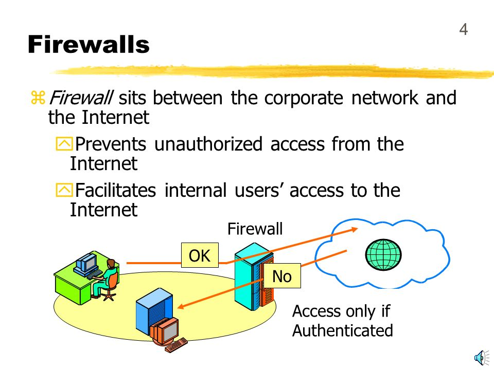 Other Security Issues Multi-Layer Security Firewalls Total Security
