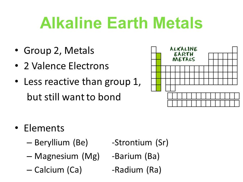 Groups Of The Periodic Table Groups Vertical Columns On The Pt