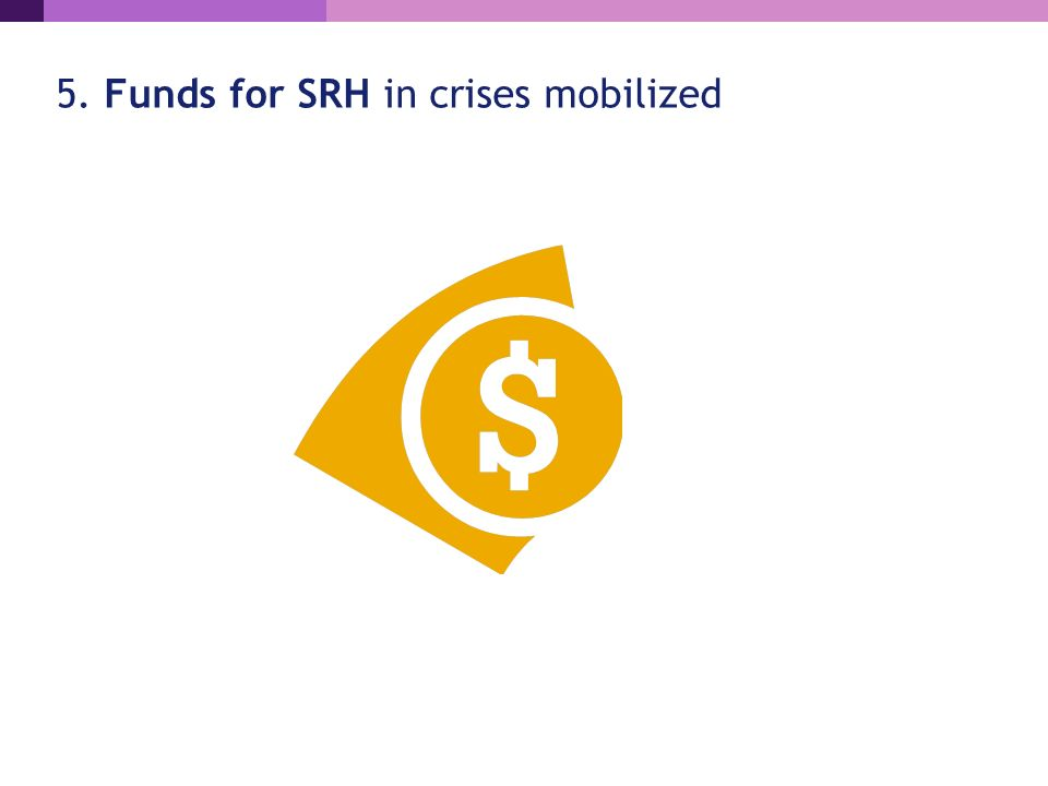 5. Funds for SRH in crises mobilized