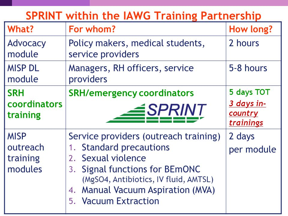SPRINT within the IAWG Training Partnership What For whom How long.
