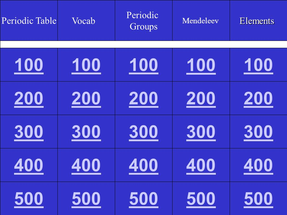 1 periodic table game 1 jeopardy s2c01 jeopardy review ppt download 2 1 periodic table game 1 jeopardy s2c01 jeopardy review urtaz Choice Image