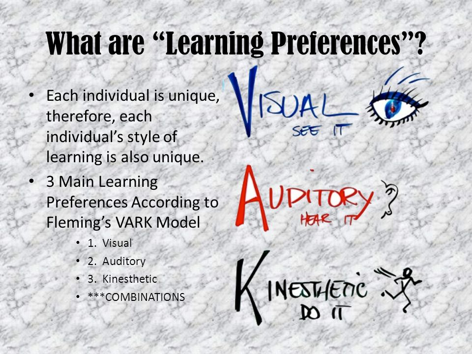 Individual learning preferences