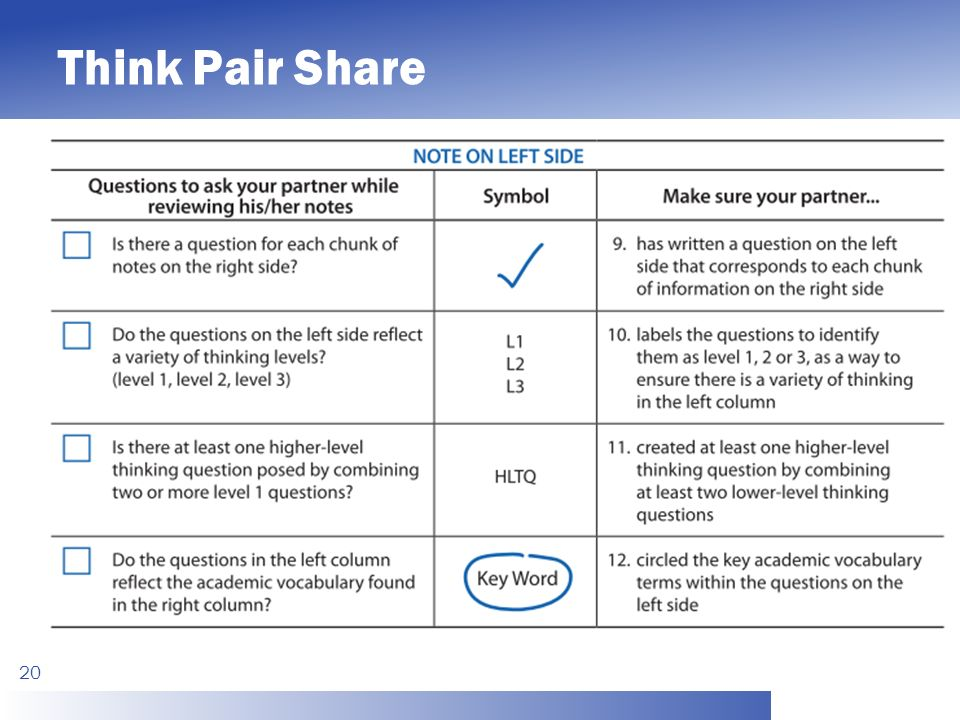Think Pair Share 20