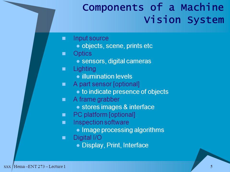 MACHINE VISION Machine Vision System Components ENT 273 Ms