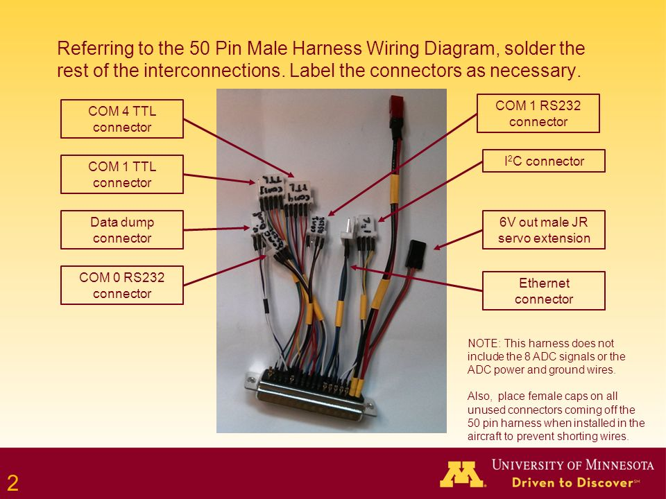 Outstanding University Of Minnesota Unmanned Aerial Vehicle Research Lab Common Wiring Digital Resources Anistprontobusorg