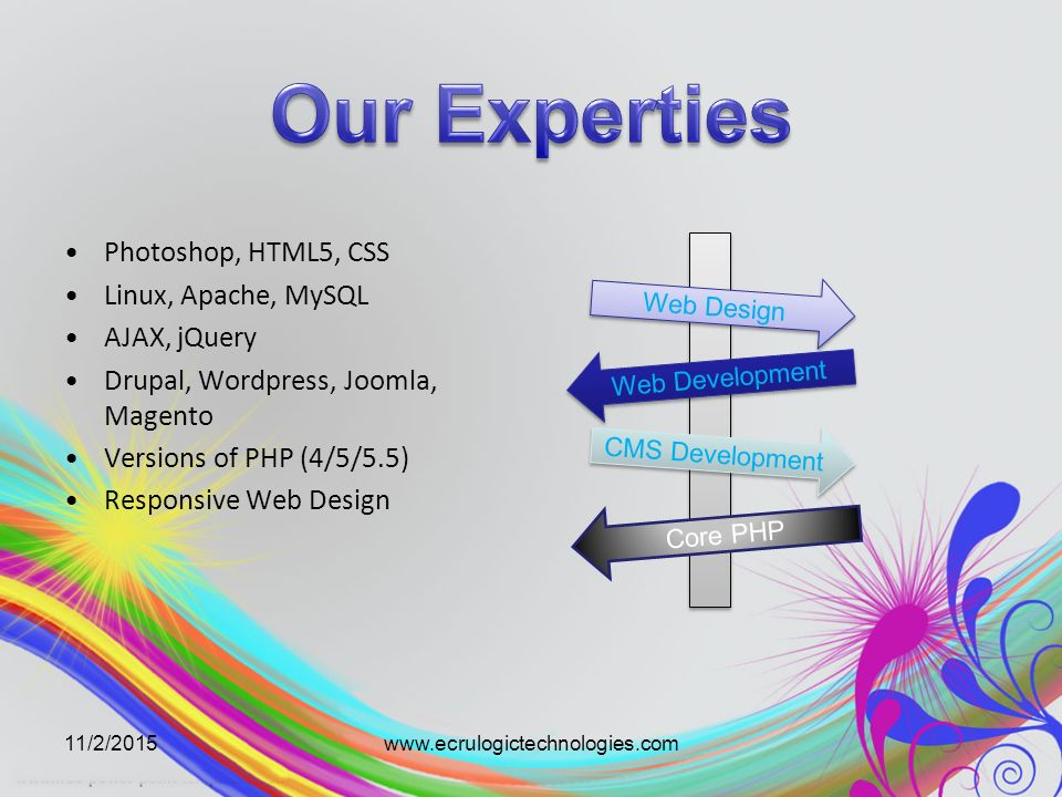 Photoshop, HTML5, CSS Linux, Apache, MySQL AJAX, jQuery Drupal, Wordpress, Joomla, Magento Versions of PHP (4/5/5.5) Responsive Web Design 11/2/2015www.ecrulogictechnologies.com Web Design Web Development CMS Development Core PHP