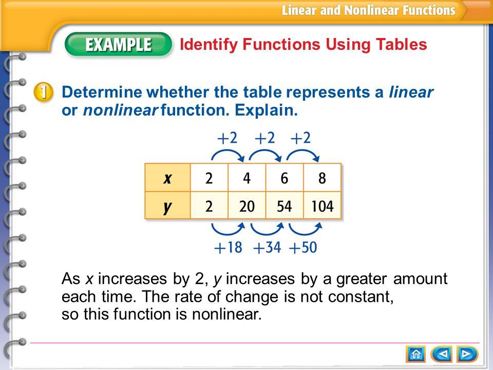 lesson menu main idea and new vocabulary example 1 identify