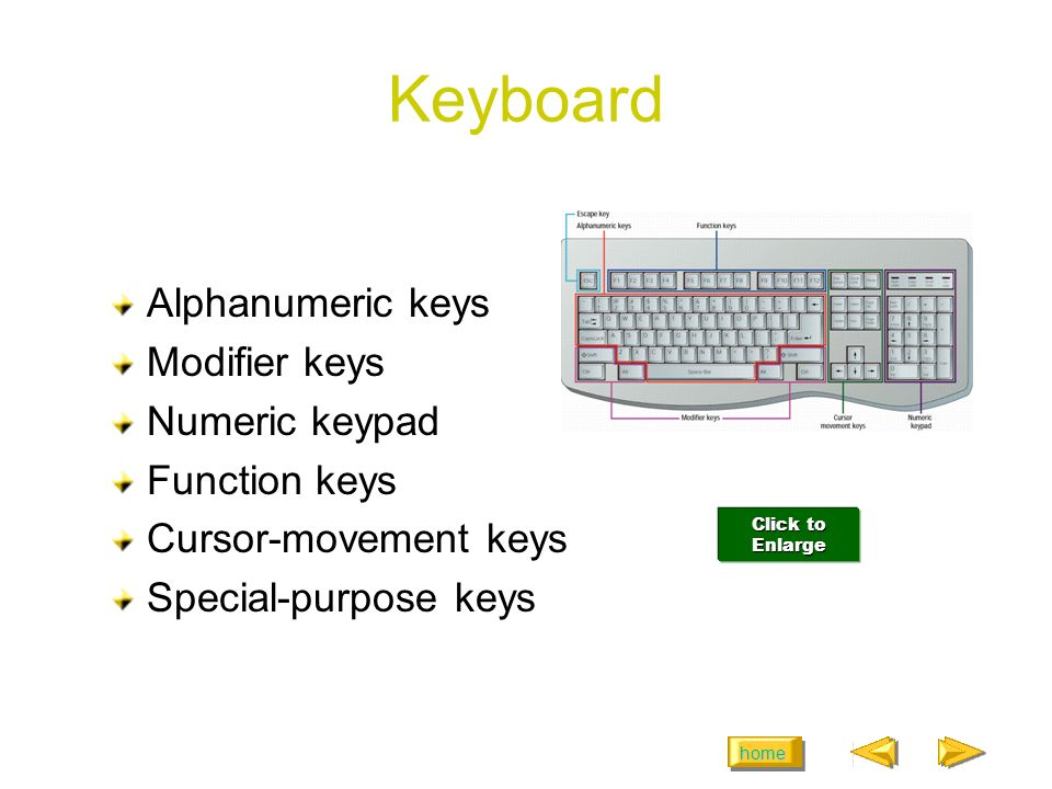 Introduction to Computers Section 2A  home Keyboard