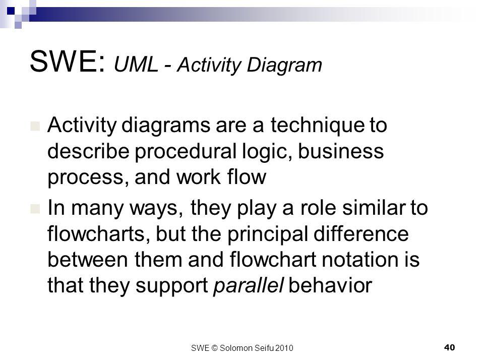 Swe Solomon Seifu Models Communication Use Caseactivity