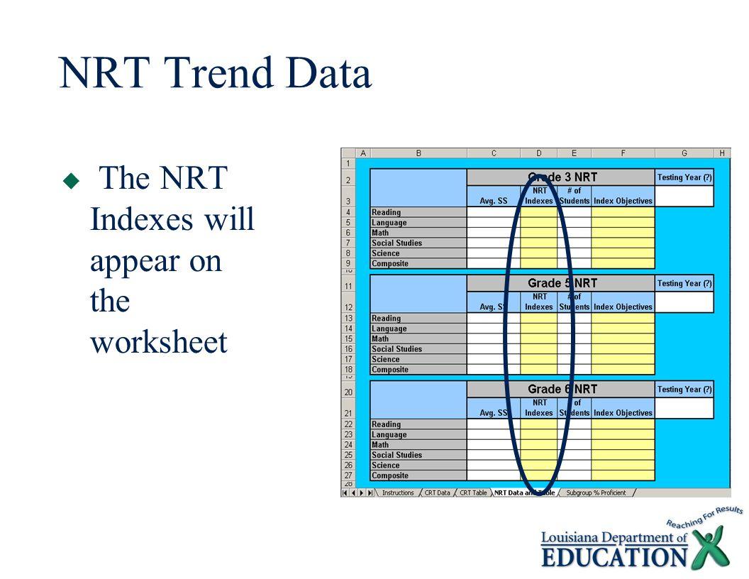 Trend Data Calculator March 31, 2005 CRT Trend Data  Locate the ...