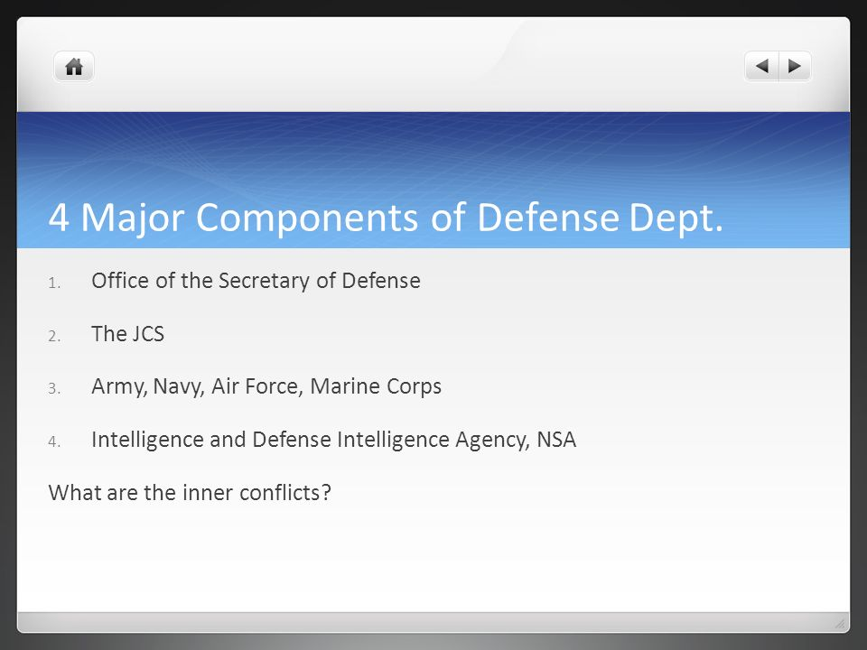 4 Major Components of Defense Dept. 1. Office of the Secretary of Defense 2.