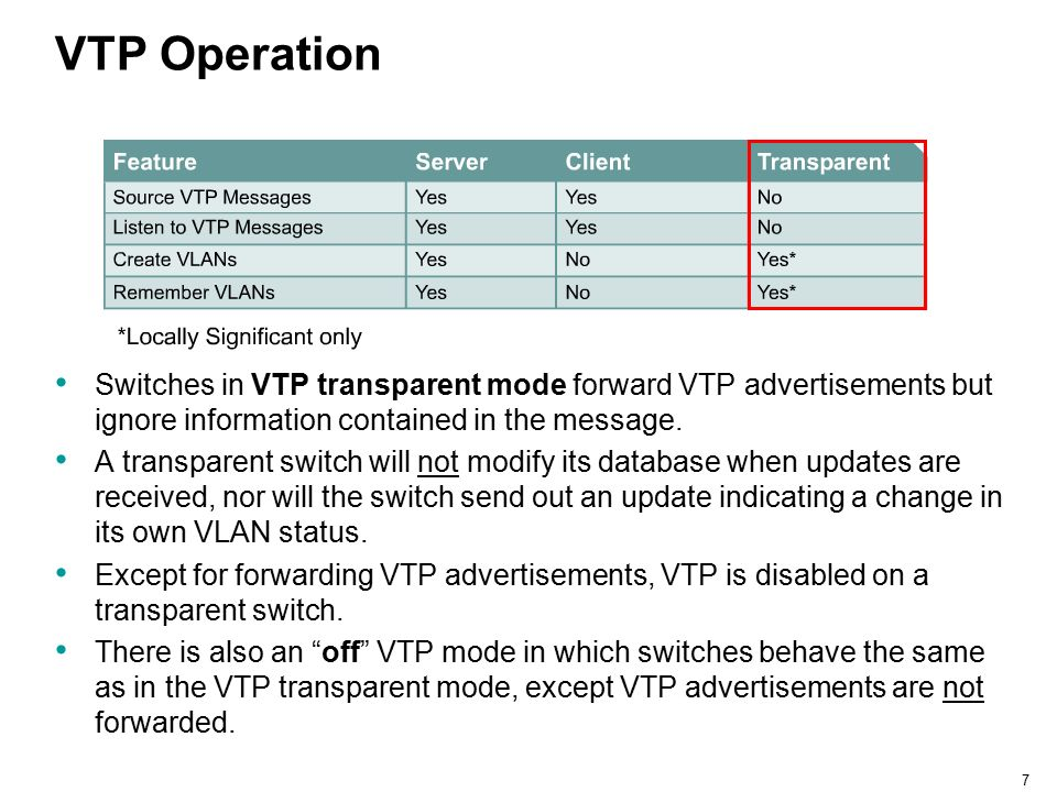 vtp messages sent between switches