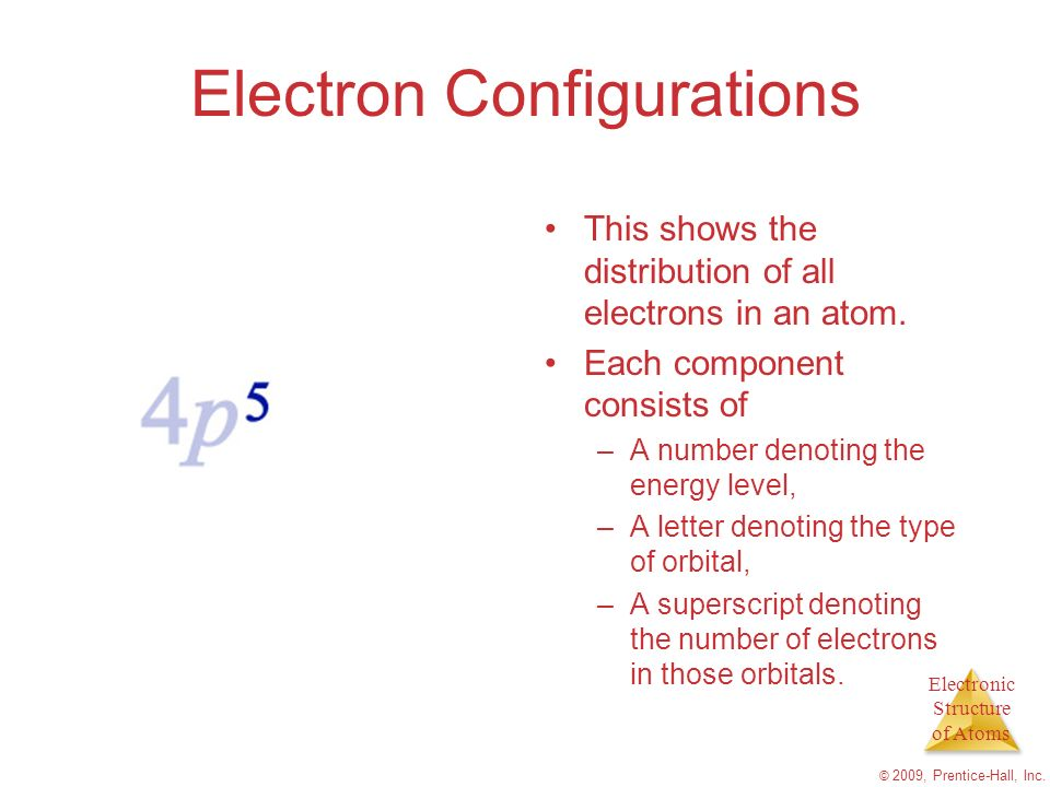 Electronic Structure of Atoms © 2009, Prentice-Hall, Inc.