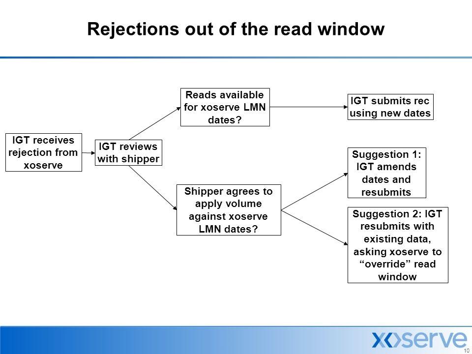 "CSEPs Reconciliation ""Read Window"" proposal  2 Background"