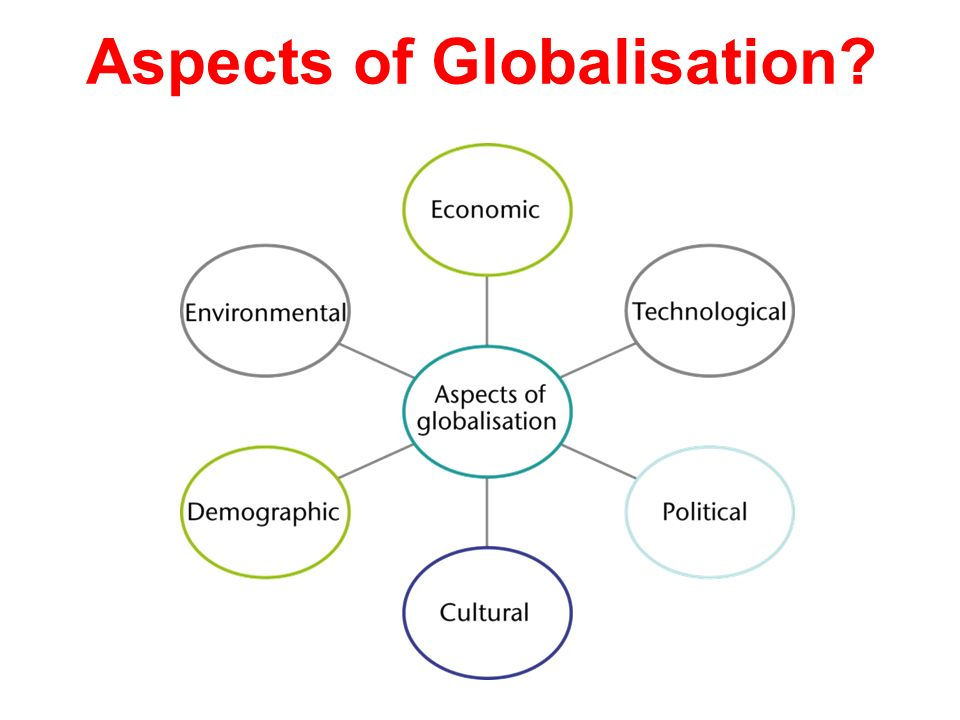 characteristics of globalization wikipedia