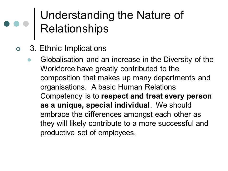 human relations part 3