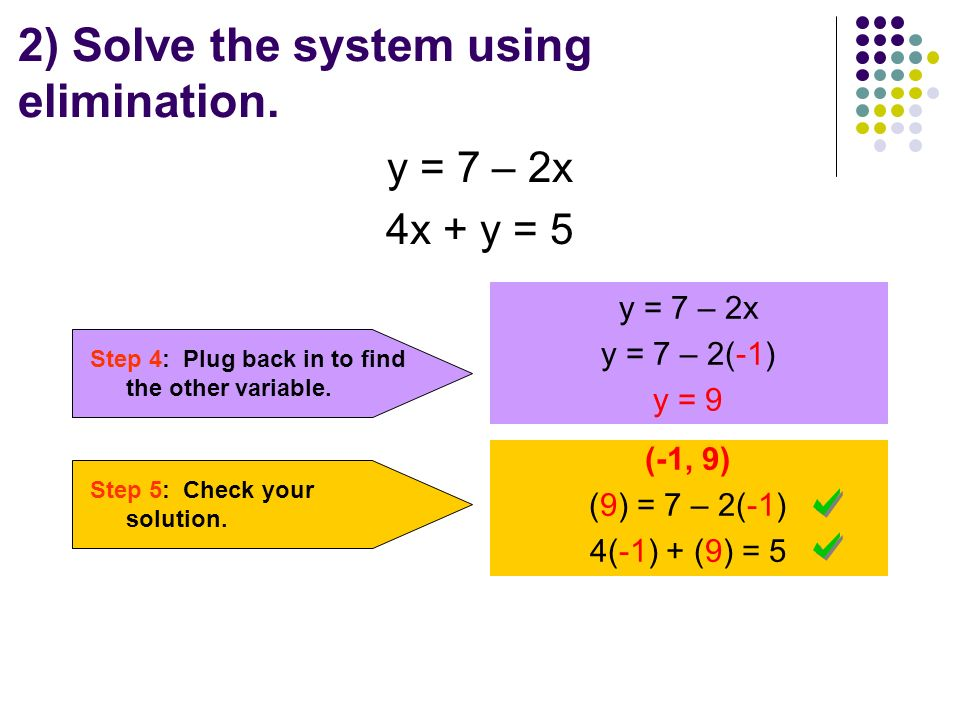 2) Solve the system using elimination. Step 4: Plug back in to find the other variable.
