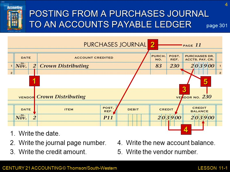 CENTURY 21 ACCOUNTING © Thomson/South-Western 4 LESSON 11-1 POSTING FROM A PURCHASES JOURNAL TO AN ACCOUNTS PAYABLE LEDGER page Write the date.