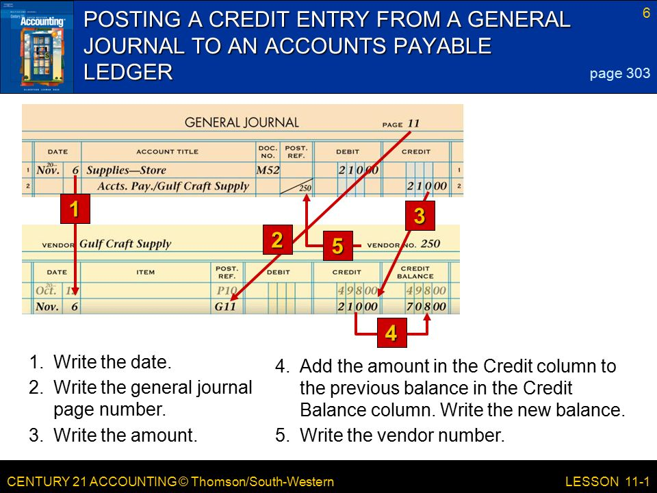 CENTURY 21 ACCOUNTING © Thomson/South-Western 6 LESSON 11-1 POSTING A CREDIT ENTRY FROM A GENERAL JOURNAL TO AN ACCOUNTS PAYABLE LEDGER page Write the date.