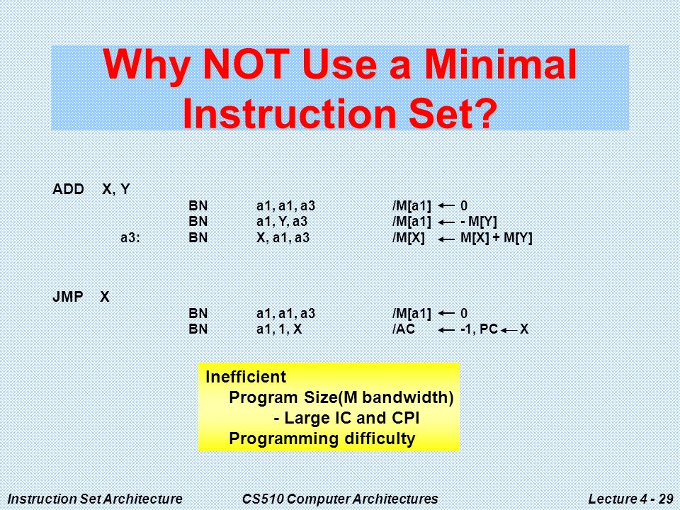 Instruction Set ArchitectureCS510 Computer ArchitecturesLecture Why NOT Use a Minimal Instruction Set.