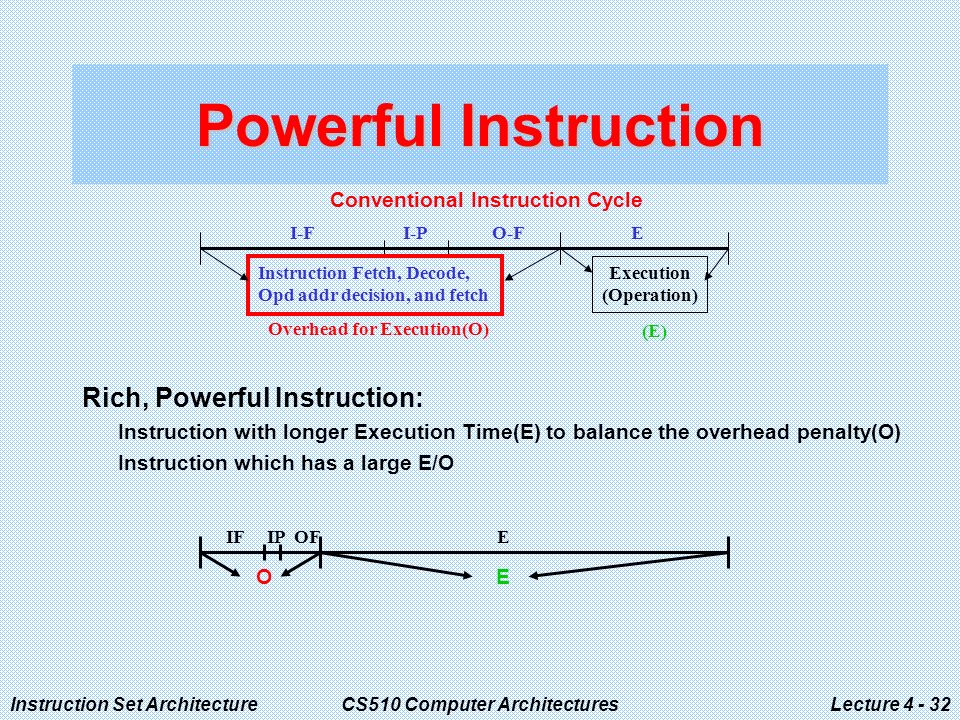 Instruction Set ArchitectureCS510 Computer ArchitecturesLecture Powerful Instruction Rich, Powerful Instruction: Instruction with longer Execution Time(E) to balance the overhead penalty(O) Instruction which has a large E/O Overhead for Execution(O) Conventional Instruction Cycle I-F I-P O-F E Instruction Fetch, Decode, Opd addr decision, and fetch Execution (Operation) (E) IF IP OF E OE