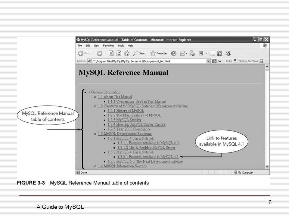 a guide to mysql 3 2 introduction structured query language sql rh slideplayer com Reference Manual Clip Art Reference Manual Clip Art