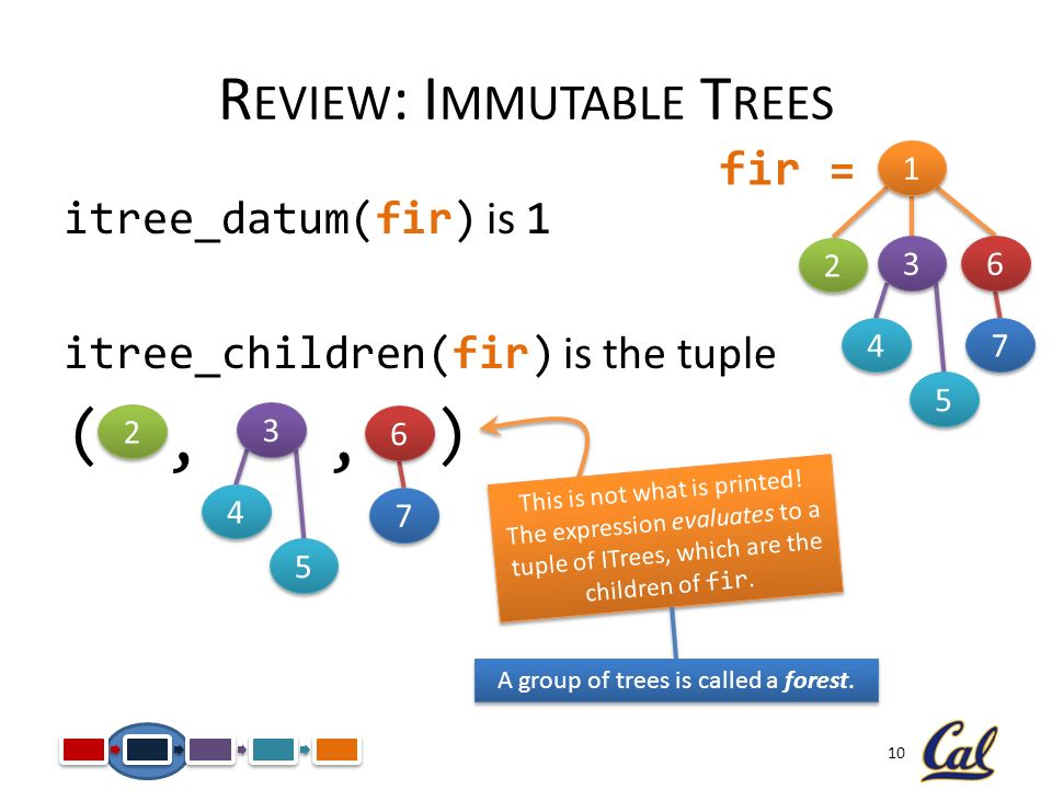 CS61A Lecture 12 Immutable Trees Jom Magrotker UC Berkeley EECS July