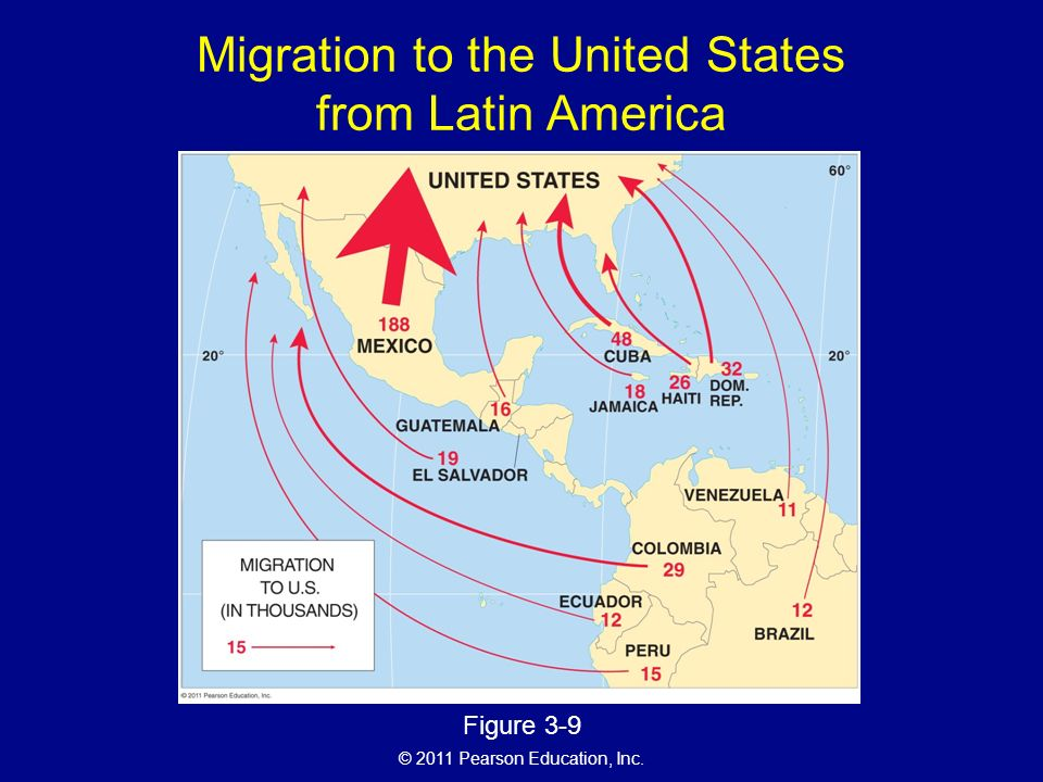 © 2011 Pearson Education, Inc. Migration to the United States from Latin America Figure 3-9