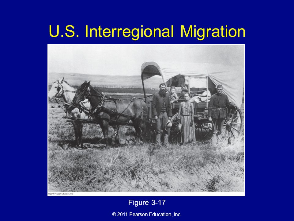 © 2011 Pearson Education, Inc. U.S. Interregional Migration Figure 3-17
