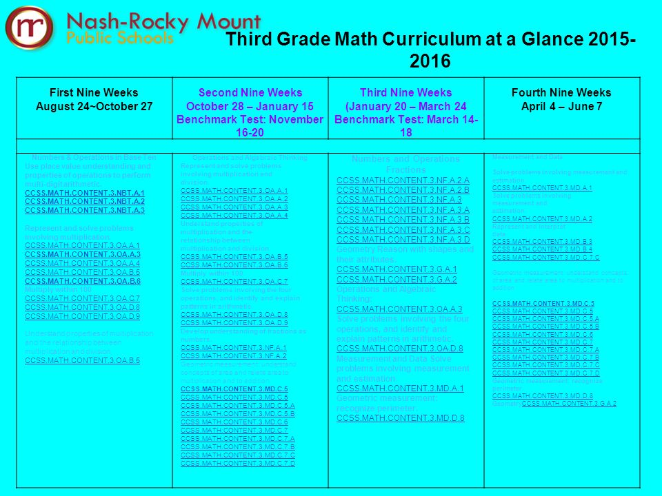 This Curriculum Map is interactive and all the print in blue link to ...