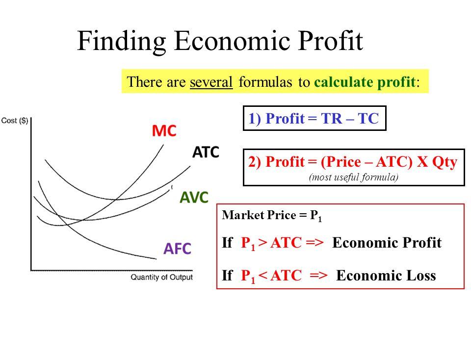 How to calculate profit or loss economics умный брокер деньги на форексе не теряет