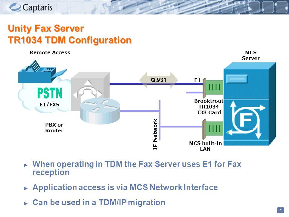RightFax and Cisco  2 Cisco Unity Fax Solutions: Unity Fax Server F
