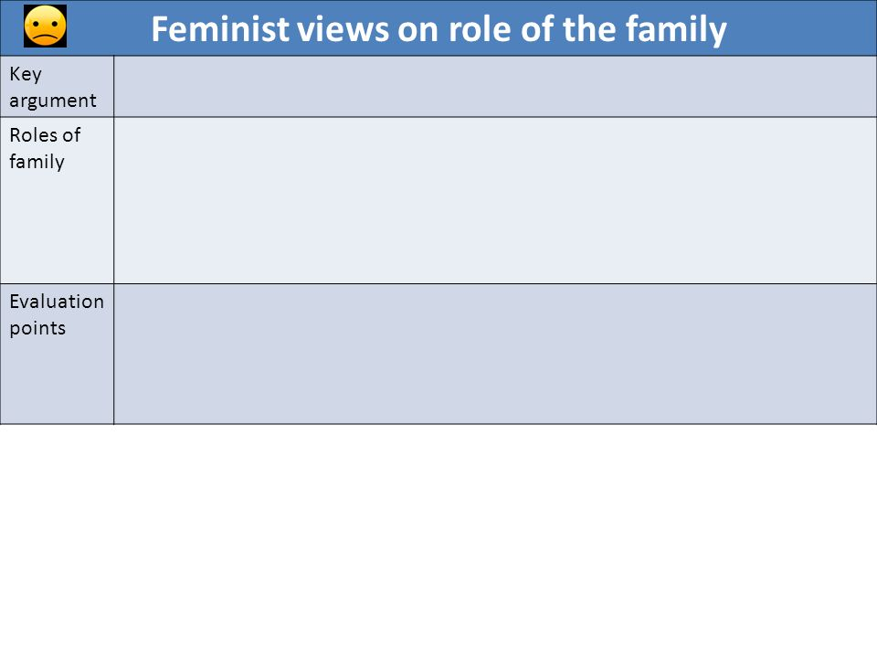 Feminist views on role of the family Key argument Roles of family Evaluation points