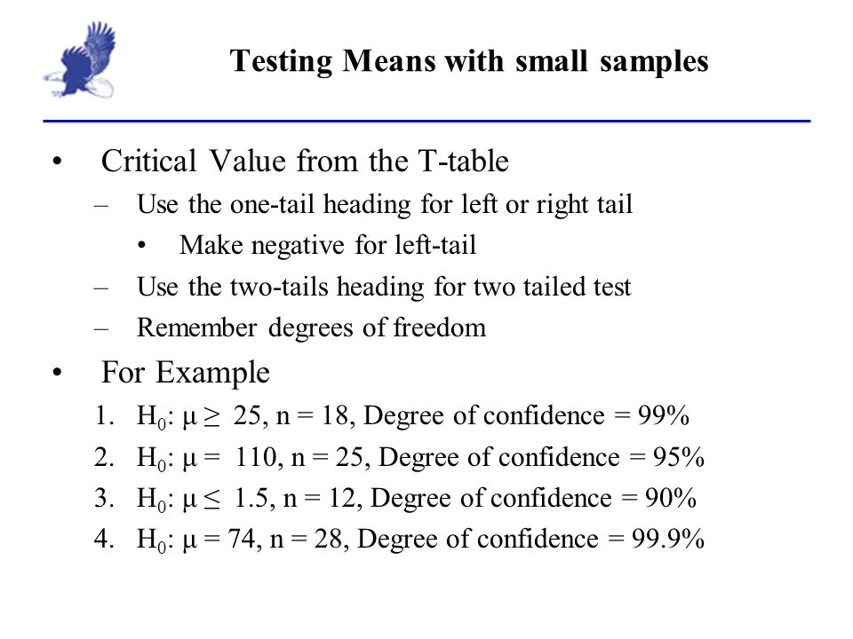 Testing Means With Small Samples Critical Value From The T