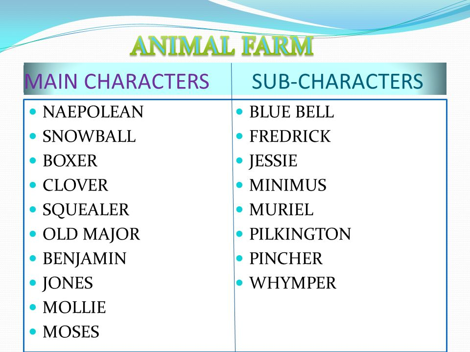 Animal Farm Characters In The Novella Animal Farm Ppt Download