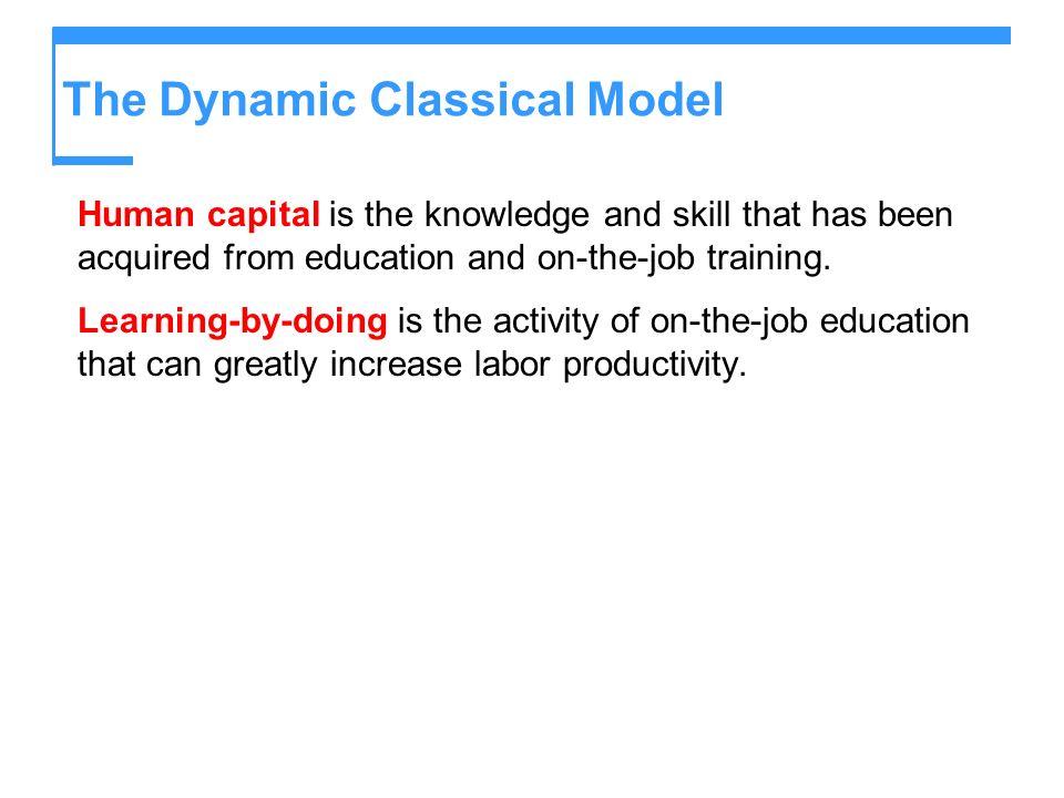 productivity definition economics