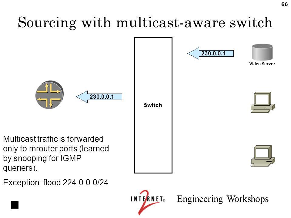 Engineering Workshops 40 Multicast on the LAN  Engineering Workshops