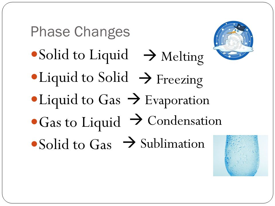 Phase Changes Solid to Liquid Liquid to Solid Liquid to Gas Gas to Liquid Solid to Gas  Melting  Freezing  Evaporation  Condensation  Sublimation