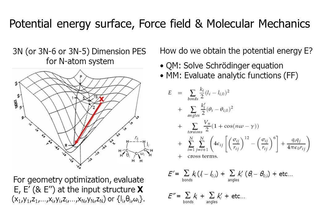 Potential energy surface, Force field & Molecular Mechanics