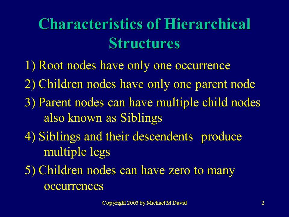 Sql Get All Child Nodes