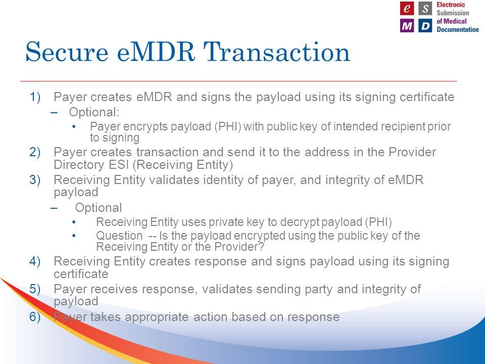 Electronic Submission of Medical Documentation (esMD) Sub-Workgroup ...